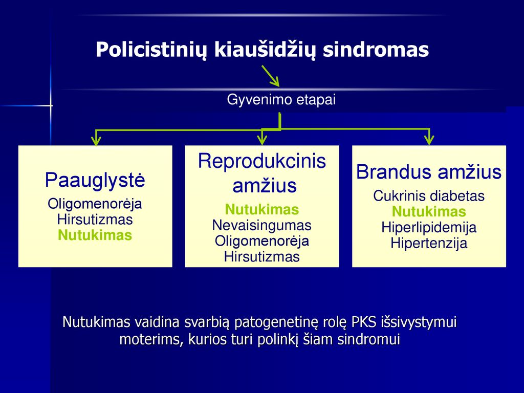 mityba sergant hipertenzija ir nutukimu)