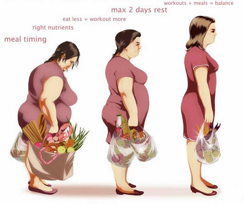 kaip numesti svorio ir atsikratyti hipertenzijos