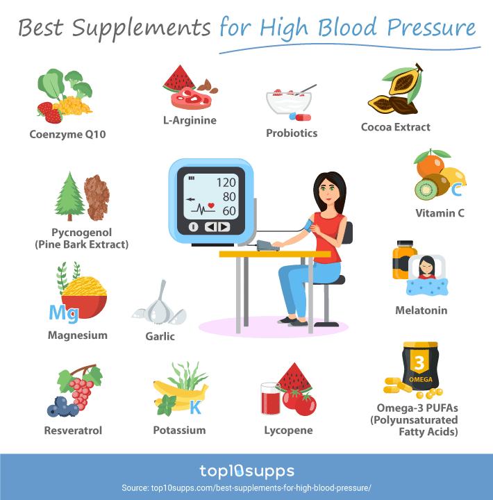 geriausių vaistų nuo hipertenzijos sąrašas