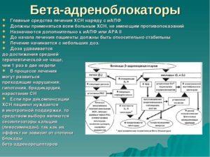 naujausios kartos antihipertenzinių vaistų sąrašas)