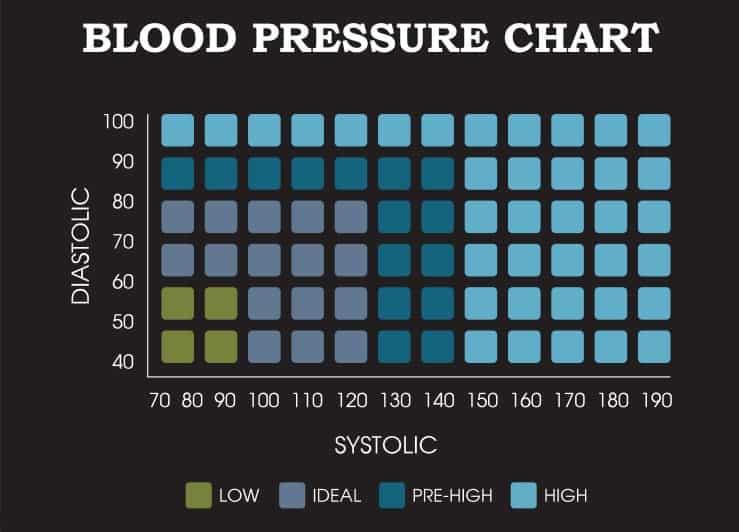 Kovojantiems su aukštu kraujospūdžiu: iš savo valgiaraščio išbraukite kai kuriuos produktus